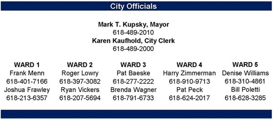 Council Contacts
